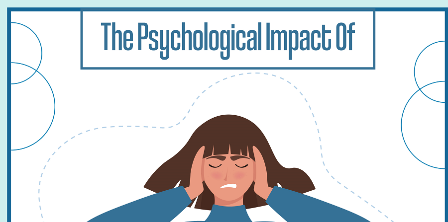 The Psychological Impact of Chronic Pain And Mental Health